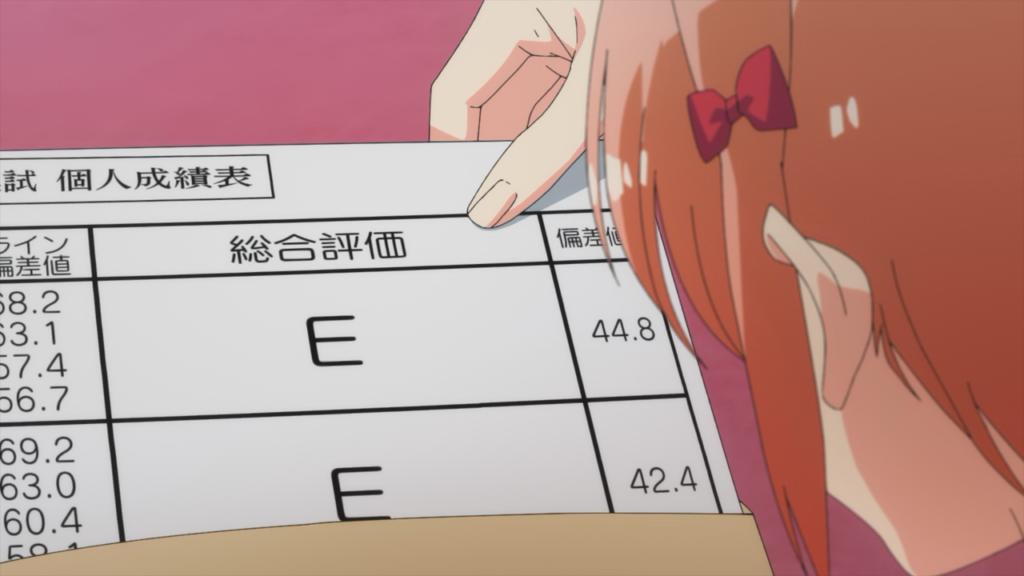 Bokutachi wa Benkyou ga Dekinai 01 E houkoku